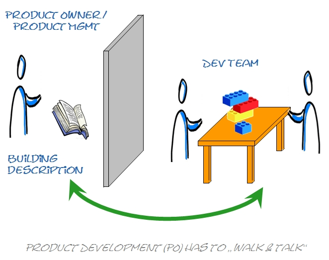 Product Owner Challenge