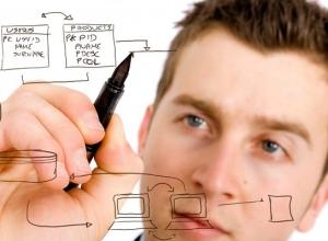 Process Improvement & Organisational Change