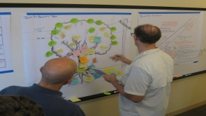Innovation Game - Prune The Product Tree