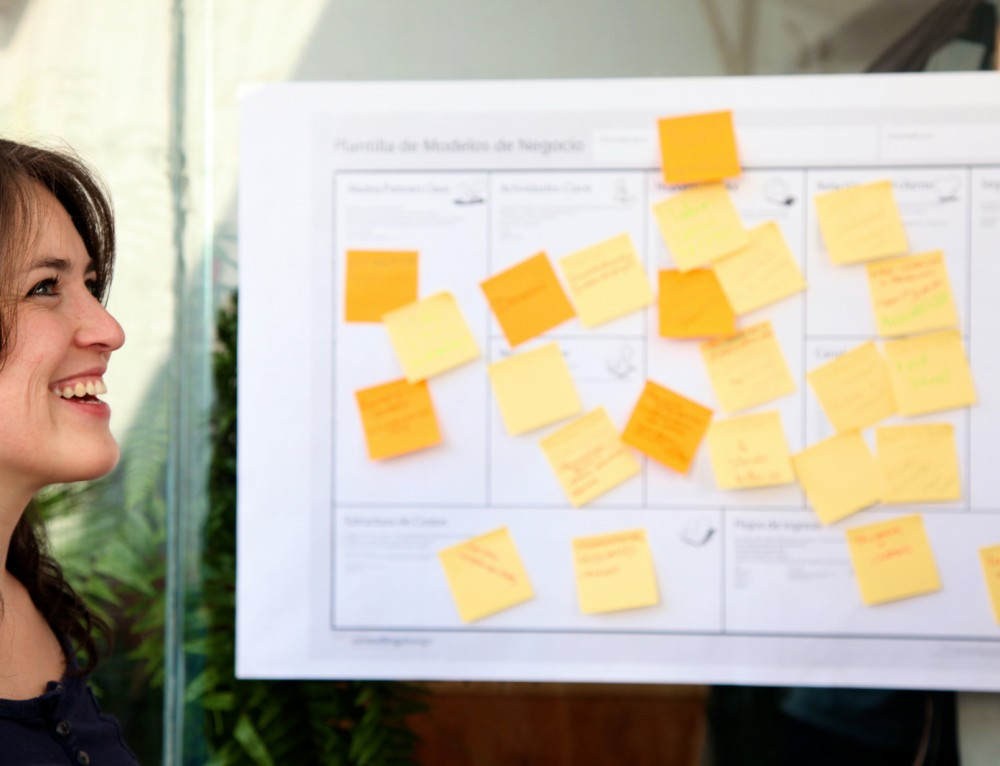 Business Model Canvas — How to Use It