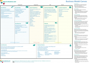 PiB Business Model Canvas Poster (full, v0.3)