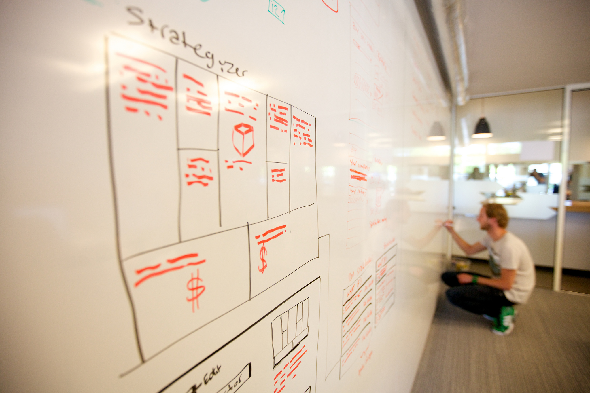 Lean Canvas - Strategyzer