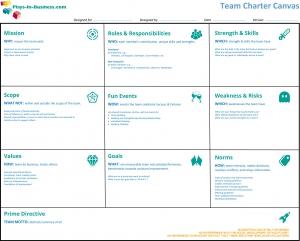 Team Charter Canvas plain