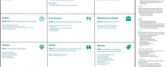 Team Charter Canvas web