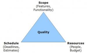 PM-Triangle