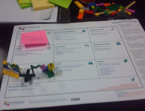Team Values, LEGO Serious Play, and Team Charter Canvas