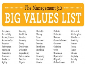 Big Values List Mgt3.0