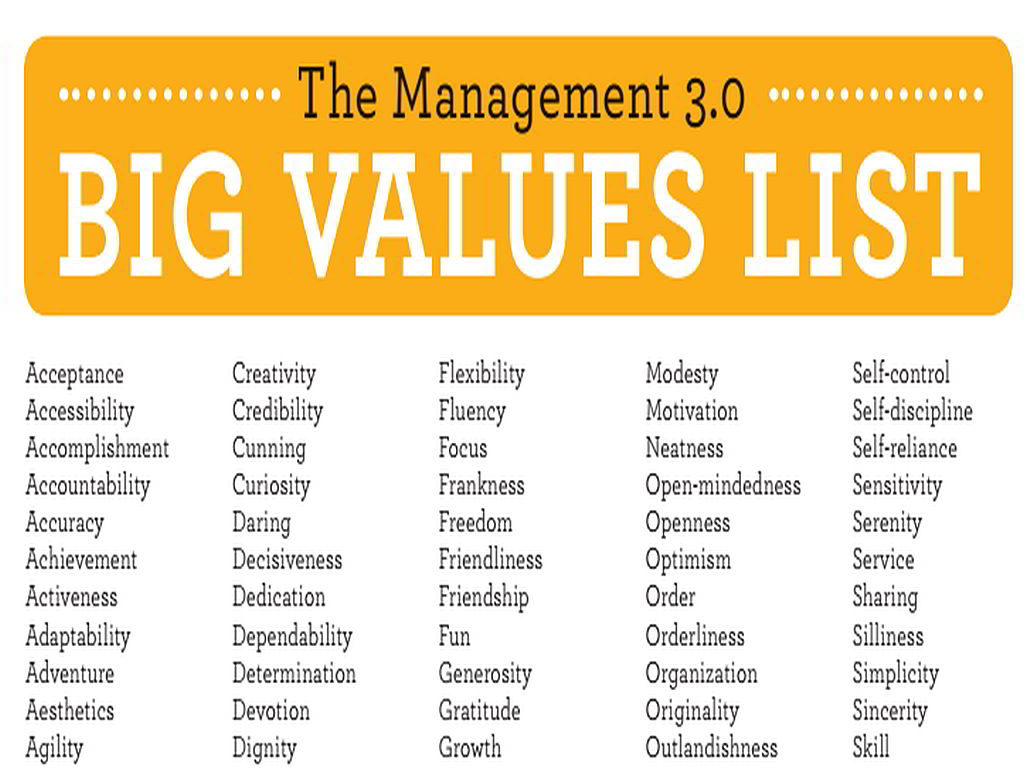 Big Values List Mgt3 0 Plays In Business