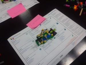 #play14.2016 — Team Values, LEGO Serious Play, and Team Charter Canvas 06