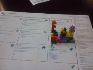 #play14.2016 — Team Values, LEGO Serious Play, and Team Charter Canvas 12