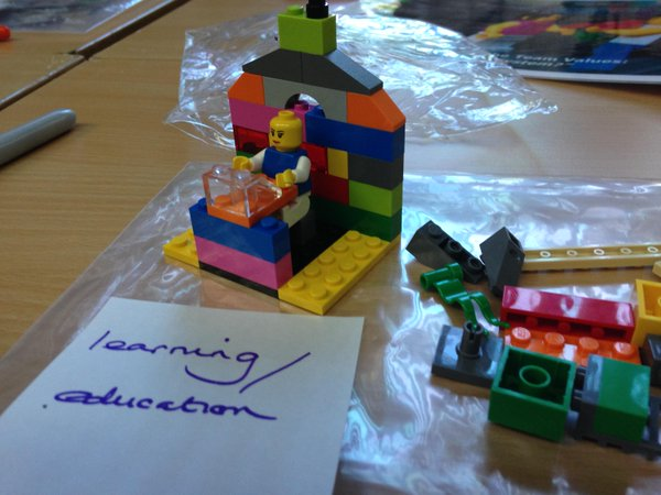 Team Values as LEGO model