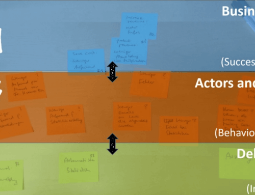 Impact Mapping — How To Use It