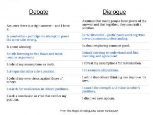 Debate vs Dialogue