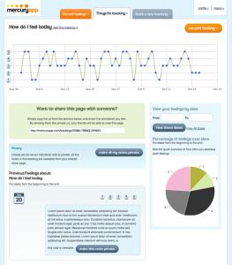 Example Happiness Index – MercuryApp
