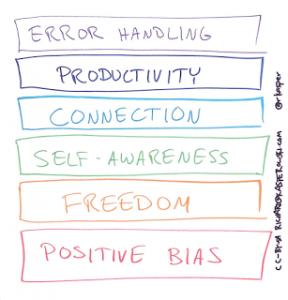 Core Protocol Stack