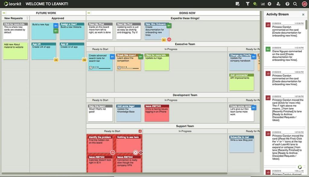 LeanKit Screen