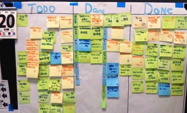 Simple Task Kanban Board