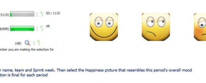 Team Happiness Report