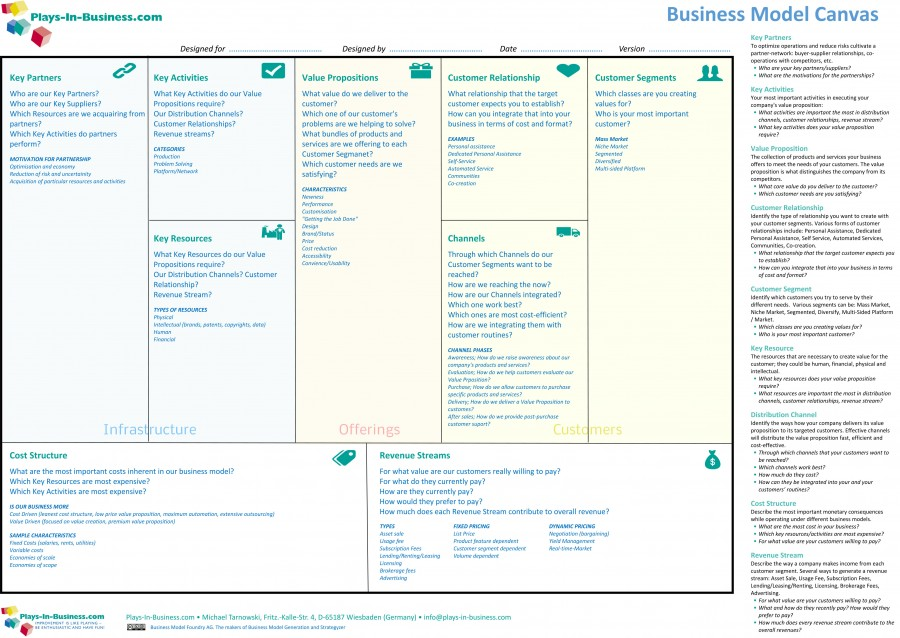 Business_Model_Canvas_Poster_(A0 format)